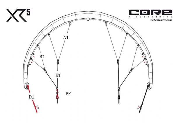 Replacement Bridles XR5